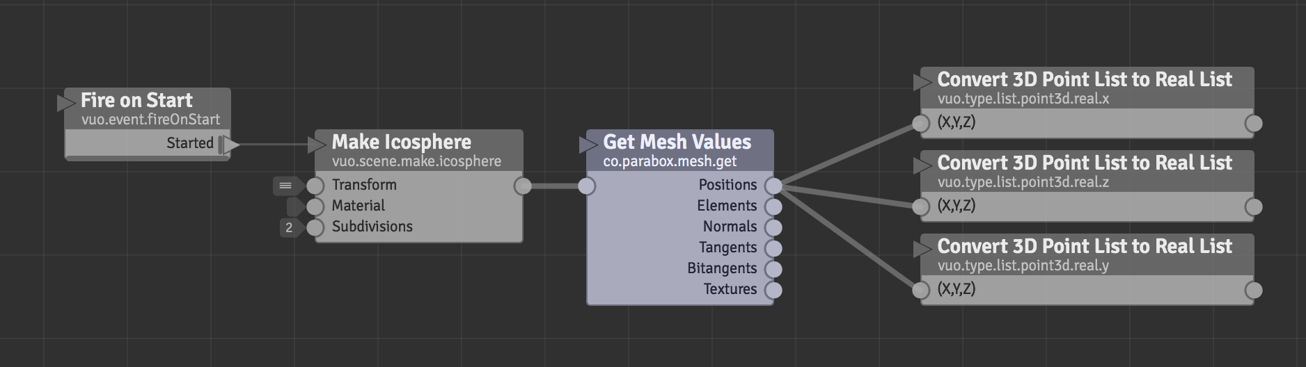 split mesh to component lists