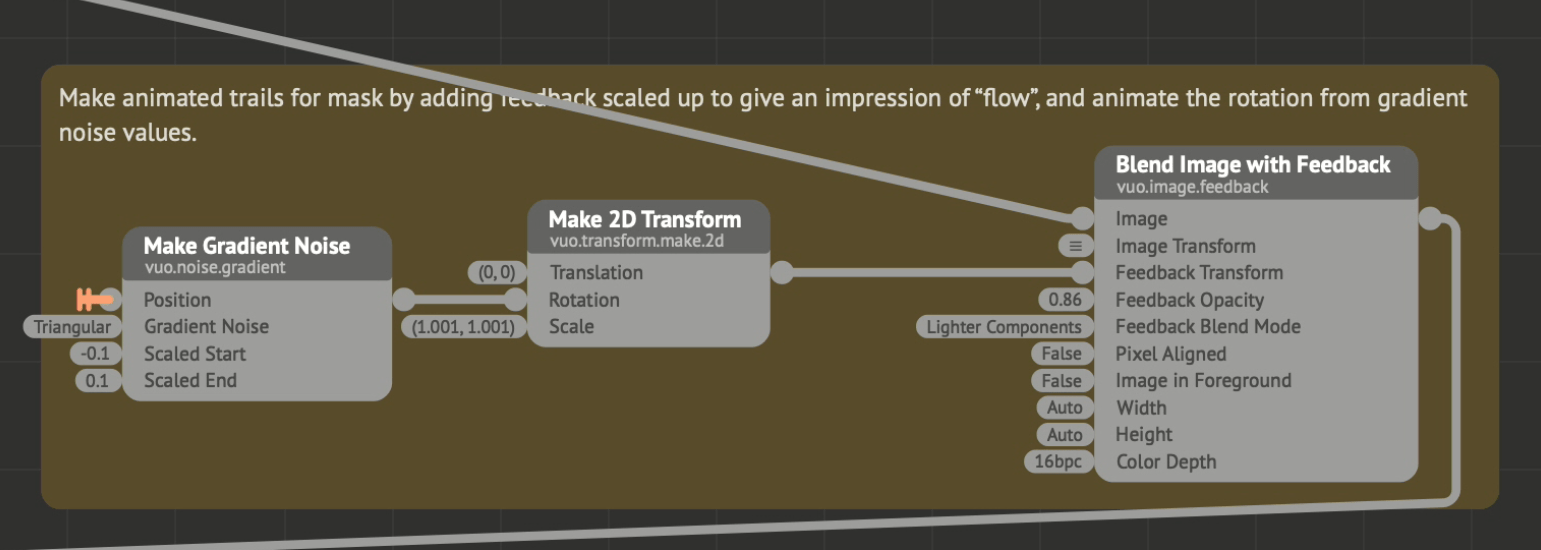 Make animated trails for mask by adding feedback scaled up to give an impression of flow, and animate the rotation from gradient noise values.