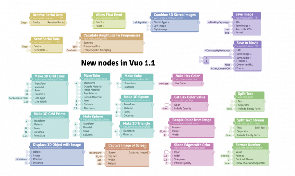 New nodes in Vuo 1.1